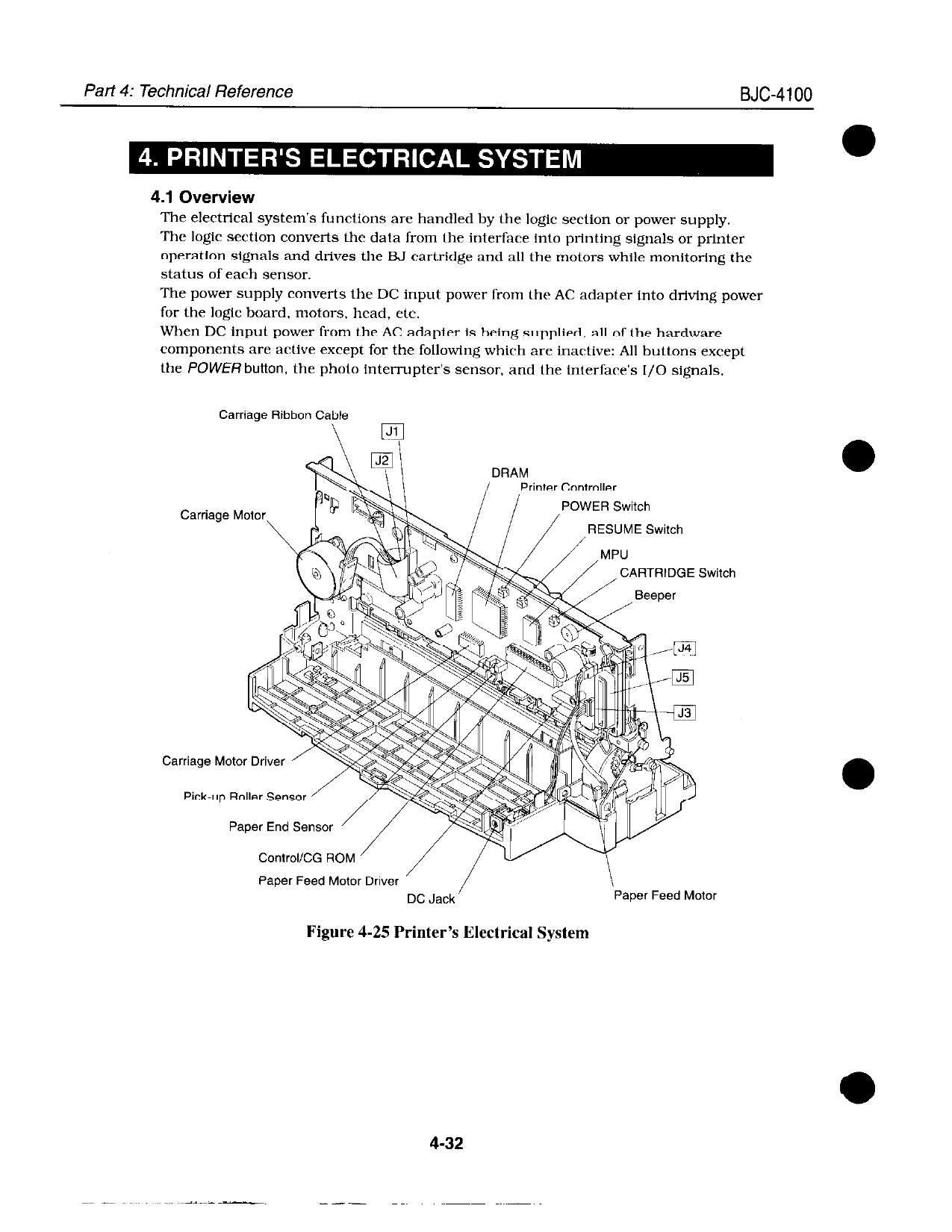 Canon BubbleJet BJC-4100 Service Manual-3